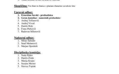 Člani organov DGNP 2020-2024  (23.6.2020)