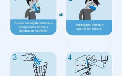 Pravilna higiena kašlja
